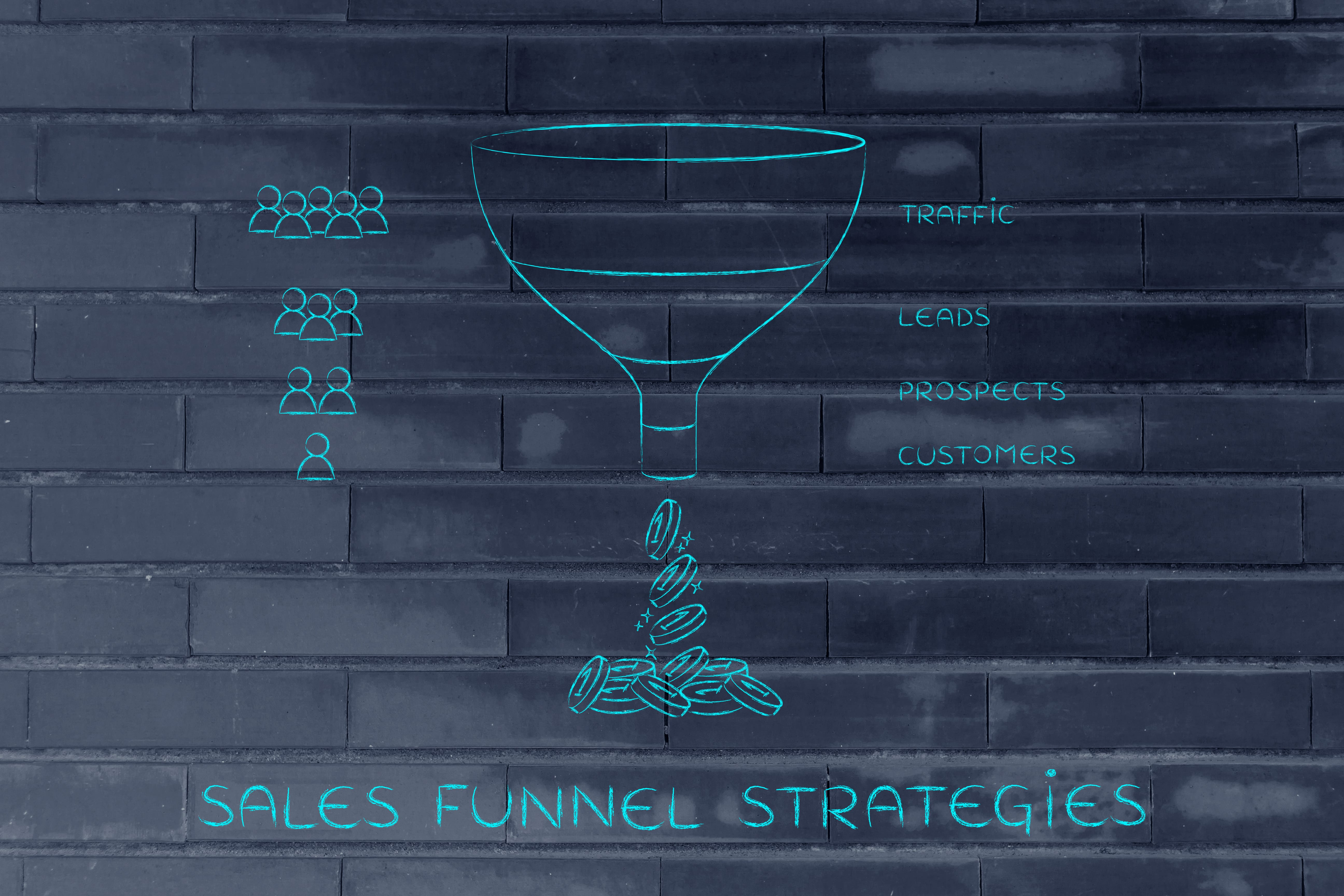 Sales funnel strategies, Traffic Leads Prospects Customers